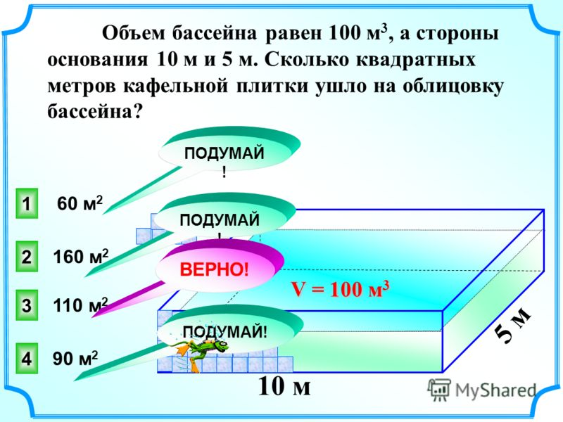 Объем бассейна равен 100 м 3, а стороны основания 10 м и 5 м. Сколько квадратных метров кафельной плитки ушло на облицовку бассейна? 10 м 5 м V = 100 м 3 110 м 2 160 м 2 3 1 2 4 ПОДУМАЙ ! ВЕРНО! ПОДУМАЙ ! 60 м 2 90 м 2