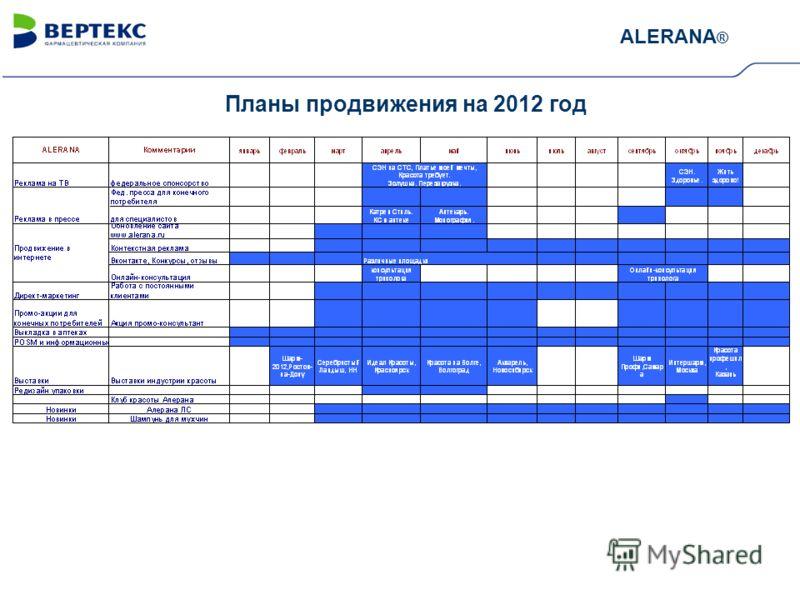 Планы продвижения на 2012 год ALERANA ®