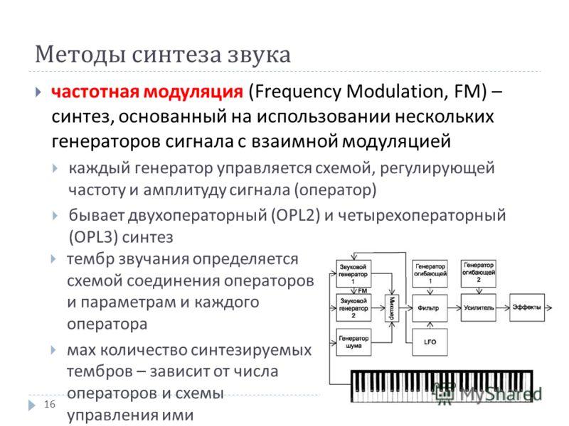 Методы синтеза звука частотная модуляция ( Frequency Modulation, FM ) – синтез, основанный на использовании нескольких генераторов сигнала с взаимной модуляцией каждый генератор управляется схемой, регулирующей частоту и амплитуду сигнала ( оператор