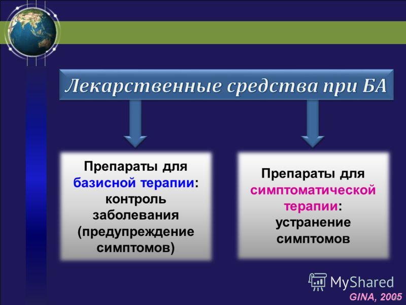 Препараты для базисной терапии: контроль заболевания (предупреждение симптомов) Препараты для симптоматической терапии: устранение симптомов GINA, 2005 61