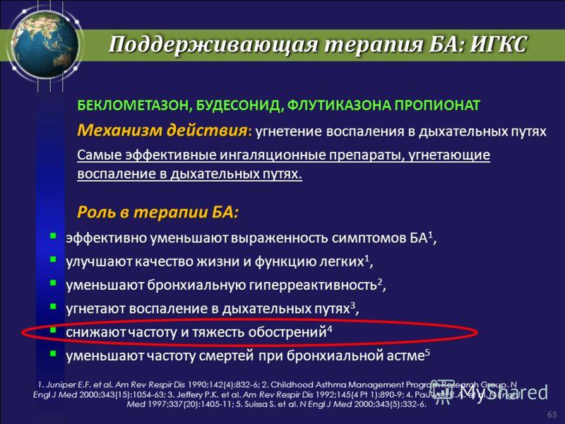Поддерживающая терапия БА: ИГКС БЕКЛОМЕТАЗОН, БУДЕСОНИД, ФЛУТИКАЗОНА ПРОПИОНАТ Механизм действия : угнетение воспаления в дыхательных путях Самые эффективные ингаляционные препараты, угнетающие воспаление в дыхательных путях. Роль в терапии БА: эффек