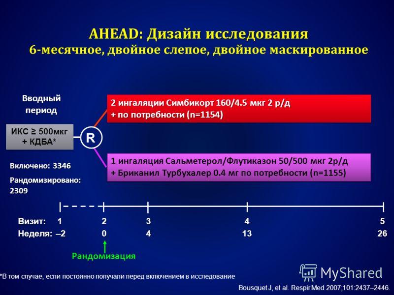 Вводный период AHEAD: Дизайн исследования 2 ингаляции Симбикорт 160/4.5 мкг 2 р/д + по потребности (n=1154) 2 ингаляции Симбикорт 160/4.5 мкг 2 р/д + по потребности (n=1154) 1 ингаляция Сальметерол/Флутиказон 50/500 мкг 2р/д + Бриканил Турбухалер 0.4
