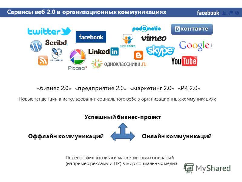Онлайн коммуникаций «бизнес 2.0» «предприятие 2.0» «маркетинг 2.0» «PR 2.0» Новые тенденции в использовании социального веба в организационных коммуникациях Успешный бизнес-проект Перенос финансовых и маркетинговых операций (например рекламу и ПР) в