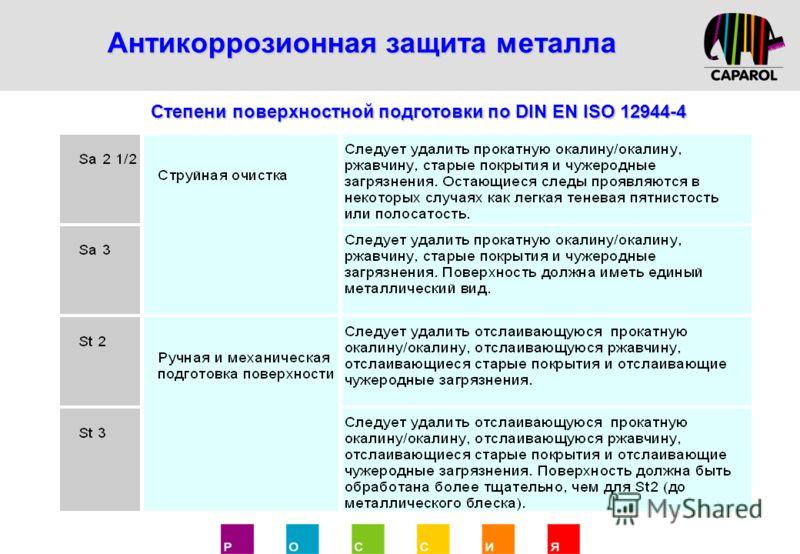 Антикоррозионная защита металла Степени поверхностной подготовки по DIN EN ISO 12944-4