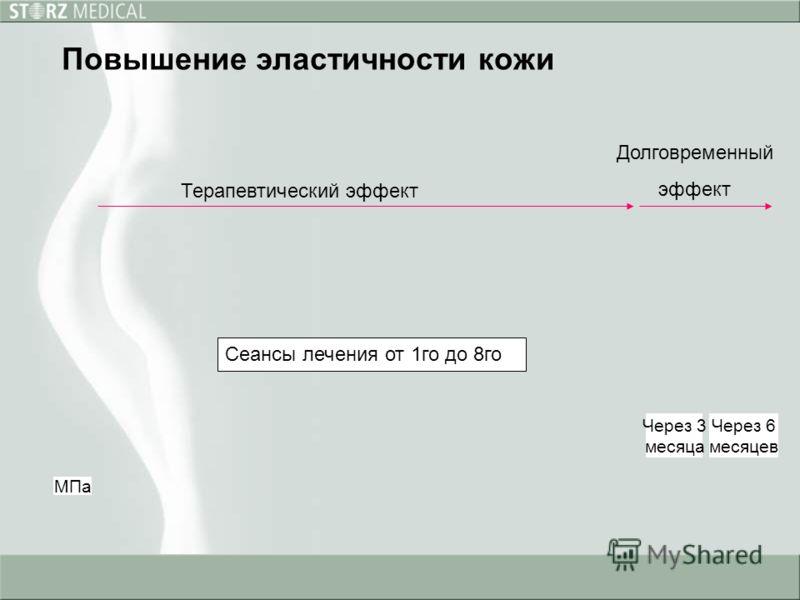 Терапевтический эффект Долговременный эффект Повышение эластичности кожи МПа Через 3 месяца Через 6 месяцев Сеансы лечения от 1го до 8го