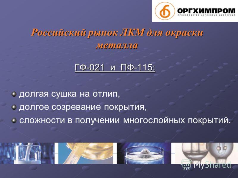 Российский рынок ЛКМ для окраски металла ГФ-021 и ПФ-115: ГФ-021 и ПФ-115: долгая сушка на отлип, долгое созревание покрытия, сложности в получении многослойных покрытий.