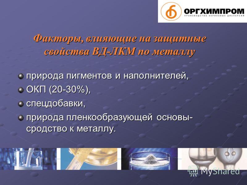 Факторы, влияющие на защитные свойства ВД-ЛКМ по металлу природа пигментов и наполнителей, ОКП (20-30%), спецдобавки, природа пленкообразующей основы- сродство к металлу.