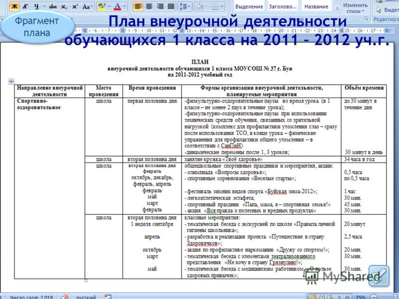 Фрагмент плана План внеурочной деятельности обучающихся 1 класса на 2011 – 2012 уч.г.