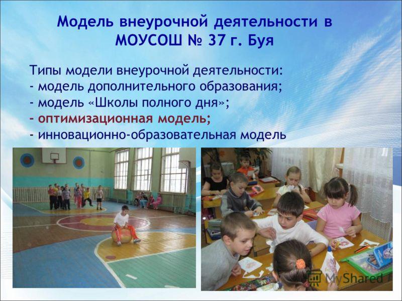 Модель внеурочной деятельности в МОУСОШ 37 г. Буя Типы модели внеурочной деятельности: - модель дополнительного образования; - модель «Школы полного дня»; - оптимизационная модель; - инновационно-образовательная модель