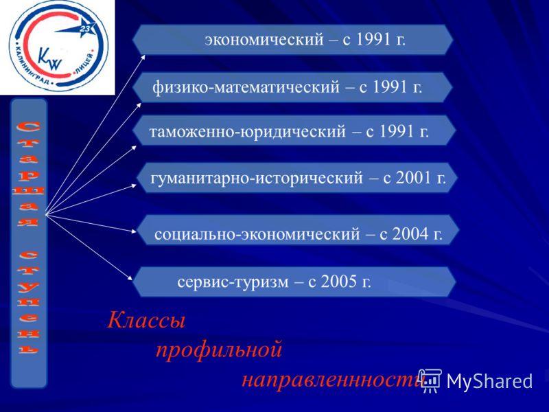 экономический – с 1991 г. физико-математический – с 1991 г. таможенно-юридический – с 1991 г. гуманитарно-исторический – с 2001 г. социально-экономический – с 2004 г. сервис-туризм – с 2005 г. Классы профильной направленнности