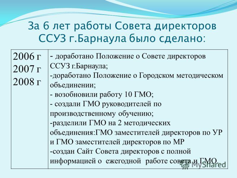 За 6 лет работы Совета директоров ССУЗ г.Барнаула было сделано: 2006 г 2007 г 2008 г - доработано Положение о Совете директоров ССУЗ г.Барнаула; -доработано Положение о Городском методическом объединении; - возобновили работу 10 ГМО; - создали ГМО ру