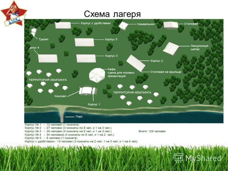 Схема лагеря
