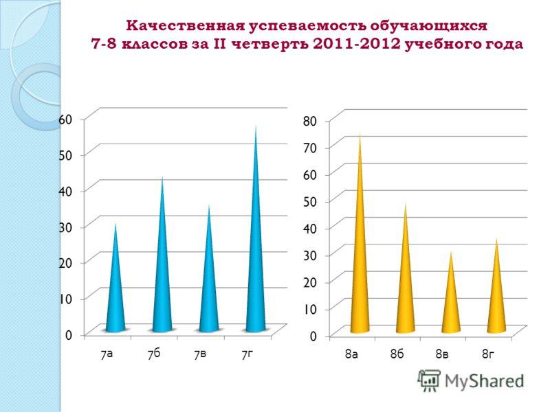 Качественная успеваемость обучающихся 7-8 классов за II четверть 2011-2012 учебного года