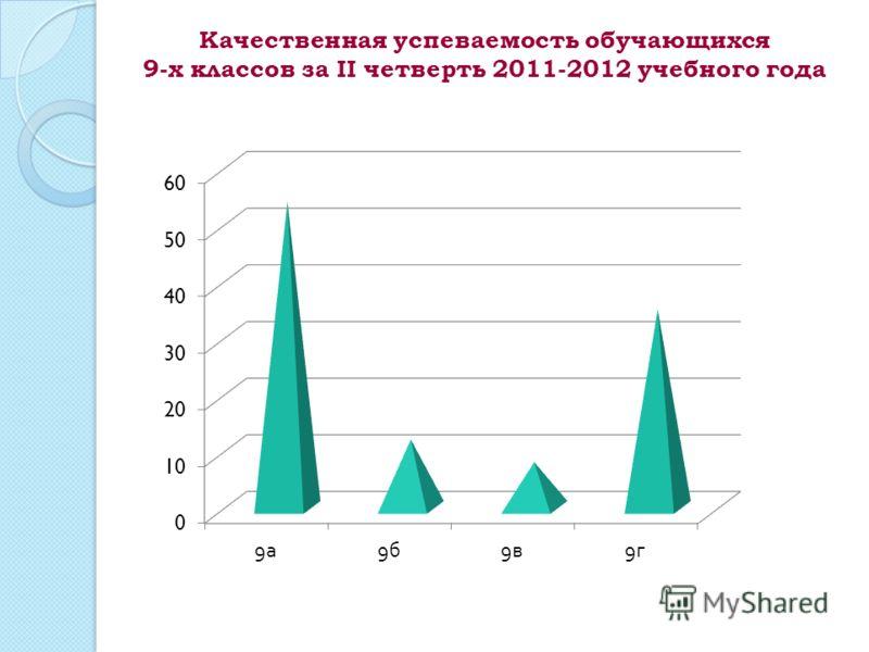 Качественная успеваемость обучающихся 9-х классов за II четверть 2011-2012 учебного года