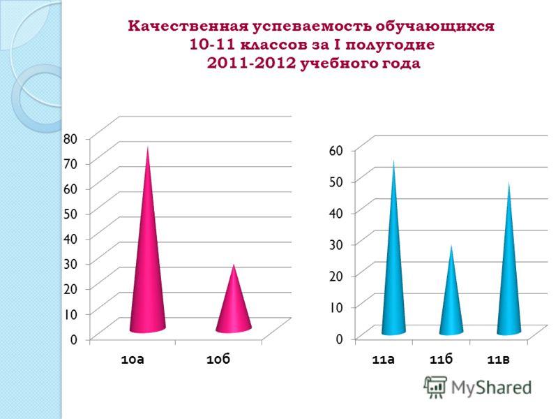 Качественная успеваемость обучающихся 10-11 классов за I полугодие 2011-2012 учебного года