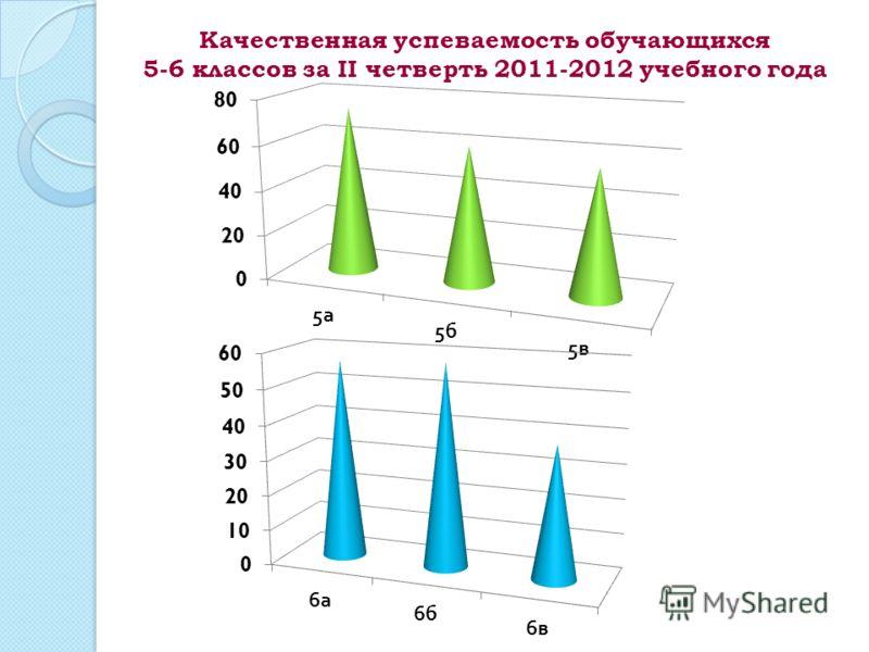 Качественная успеваемость обучающихся 5-6 классов за II четверть 2011-2012 учебного года