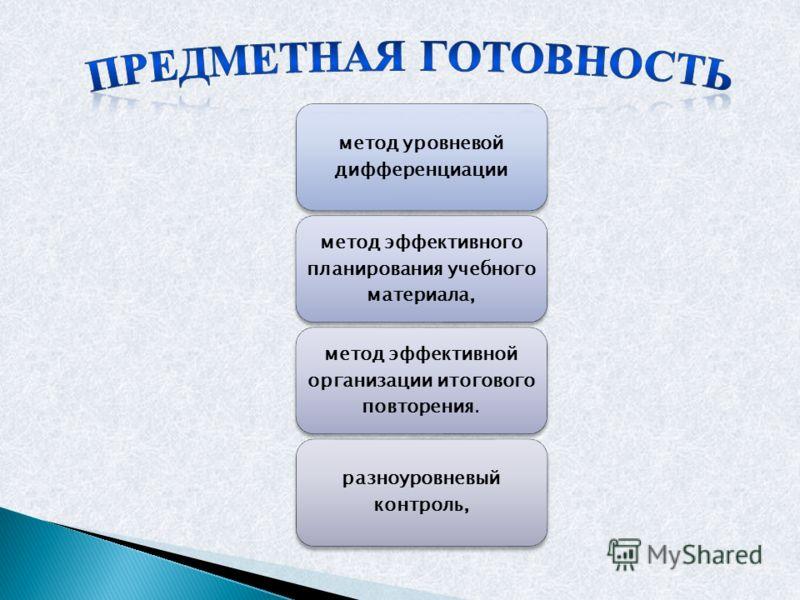 метод уровневой дифференциации метод эффективного планирования учебного материала, метод эффективной организации итогового повторения. разноуровневый контроль,