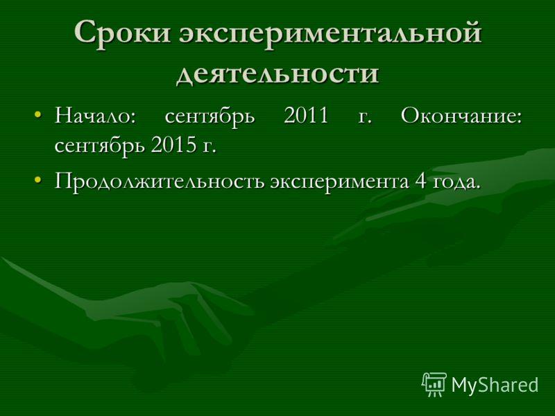 Сроки экспериментальной деятельности Начало: сентябрь 2011 г. Окончание: сентябрь 2015 г.Начало: сентябрь 2011 г. Окончание: сентябрь 2015 г. Продолжительность эксперимента 4 года.Продолжительность эксперимента 4 года.