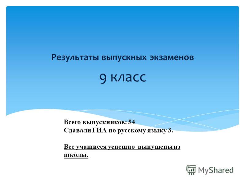 9 класс Результаты выпускных экзаменов Всего выпускников: 54 Сдавали ГИА по русскому языку 3. Все учащиеся успешно выпущены из школы.