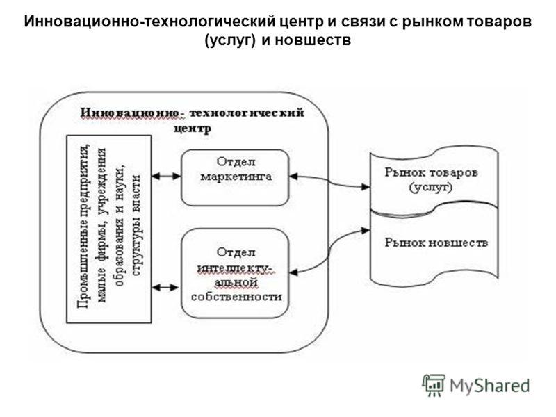 Инновационно-технологический центр и связи с рынком товаров (услуг) и новшеств