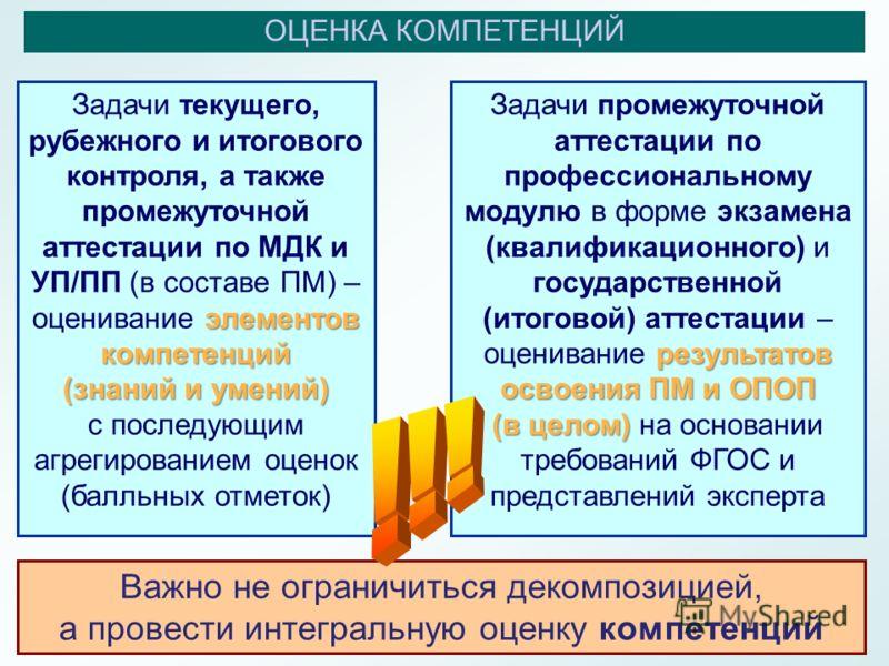 результатов освоения ПМ и ОПОП Задачи промежуточной аттестации по профессиональному модулю в форме экзамена (квалификационного) и государственной (итоговой) аттестации – оценивание результатов освоения ПМ и ОПОП (в целом) (в целом) на основании требо