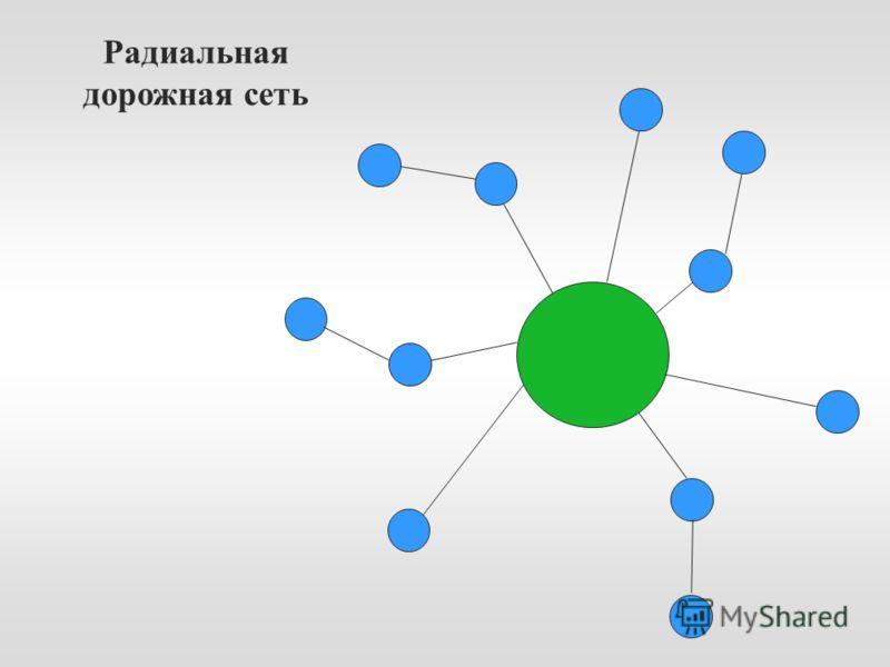 Радиальная дорожная сеть