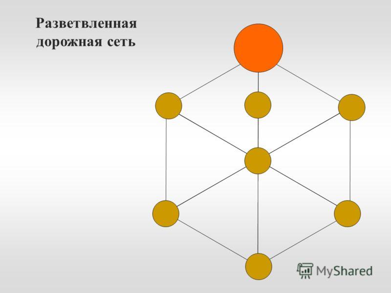 Разветвленная дорожная сеть