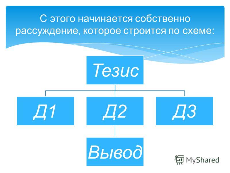 С этого начинается собственно рассуждение, которое строится по схеме: Тезис Д1Д2 Вывод Д3