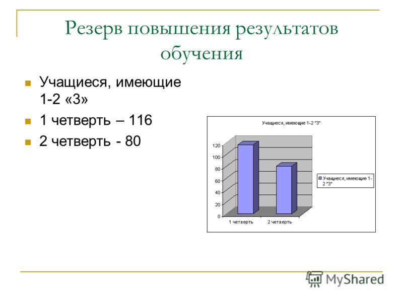 Резерв повышения результатов обучения Учащиеся, имеющие 1-2 «3» 1 четверть – 116 2 четверть - 80