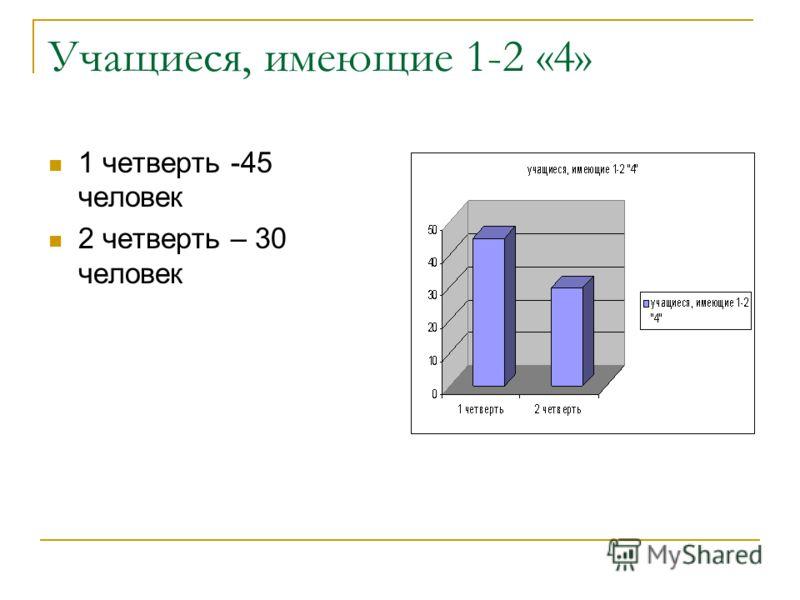 Учащиеся, имеющие 1-2 «4» 1 четверть -45 человек 2 четверть – 30 человек