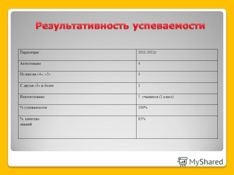 Параметры2011-2012г Аттестовано4 Из них на «4», «5»3 С двумя «3» и более1 Неаттестовано5 учащихся (1 класс) % успеваемости100% % качество знаний 85%