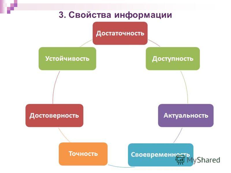 3. Свойства информации