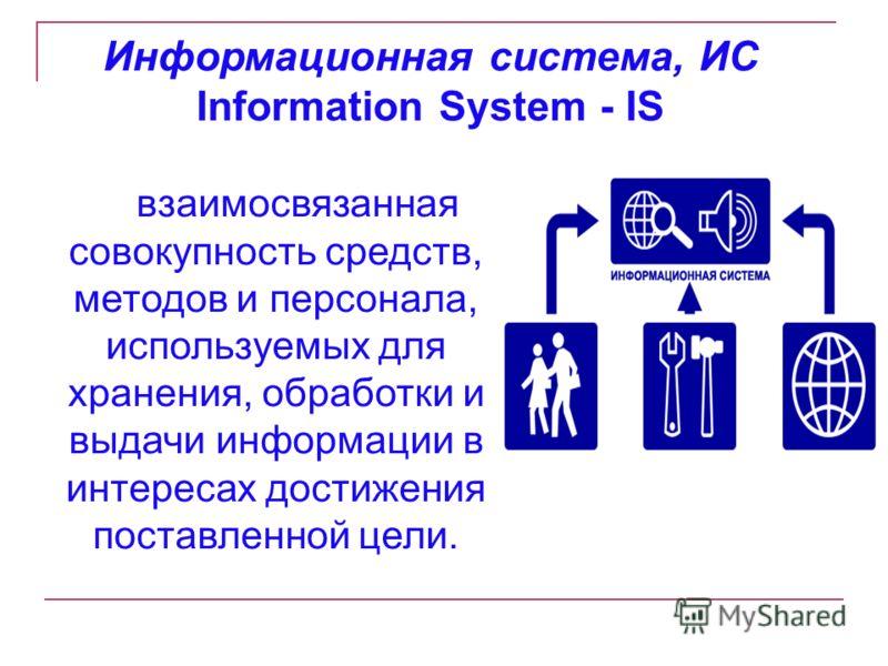 Информационная система, ИС Information System - IS взаимосвязанная совокупность средств, методов и персонала, используемых для хранения, обработки и выдачи информации в интересах достижения поставленной цели.
