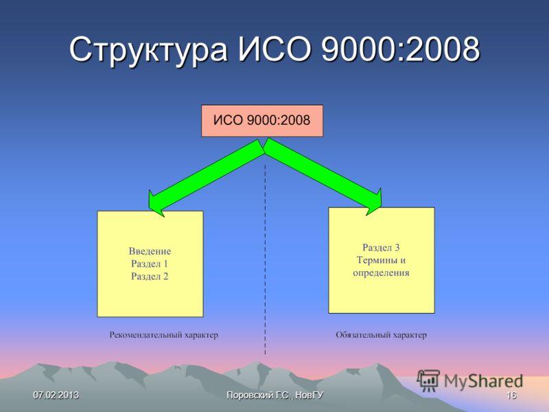 07.02.2013Поровский Г.С., НовГУ16 Структура ИСО 9000:2008