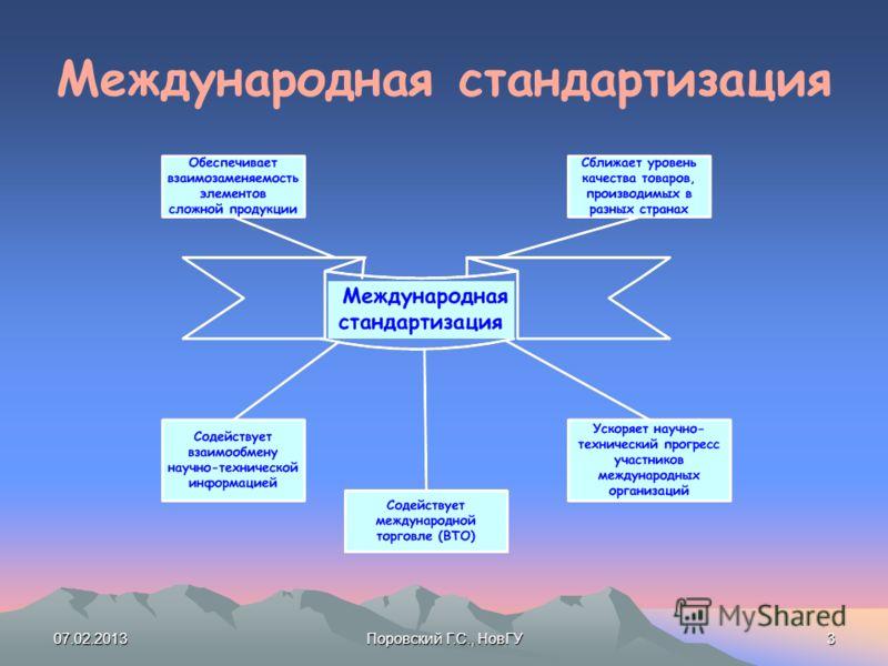 07.02.2013Поровский Г.С., НовГУ3 Международная стандартизация