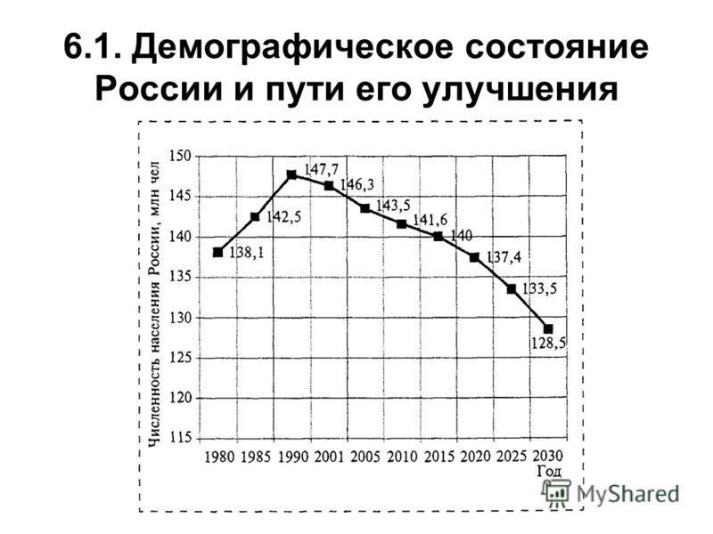 6.1. Демографическое состояние России и пути его улучшения