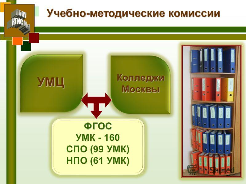 УМЦ КолледжиМосквы УМЦ Учебно-методические комиссии ФГОС УМК - 160 СПО (99 УМК) НПО (61 УМК)