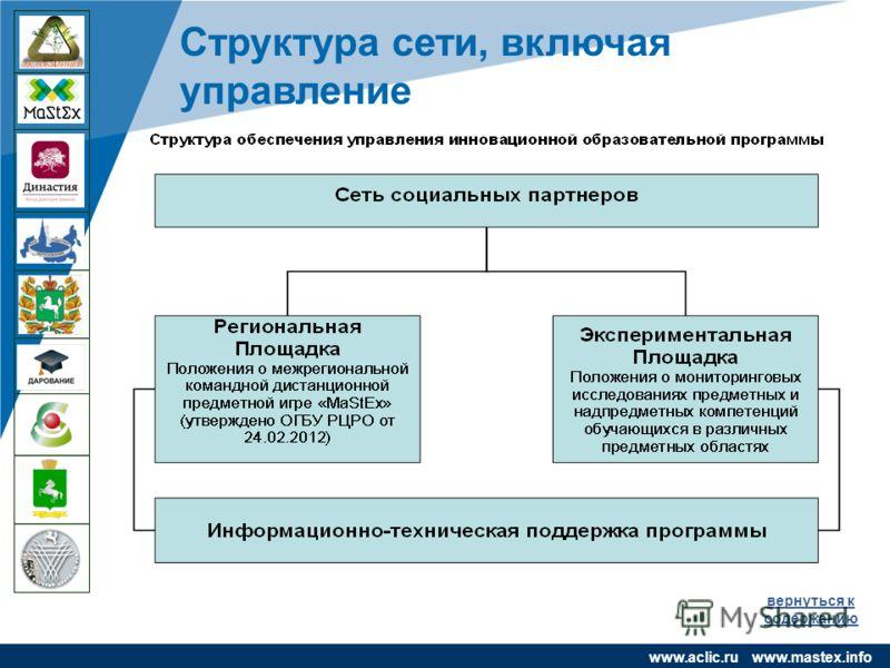 www.company.com чяс Структура сети, включая управление www.aclic.ru www.mastex.info вернуться к содержанию