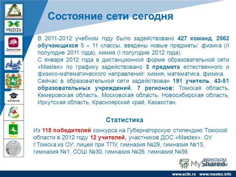 www.company.com чяс Состояние сети сегодня Статистика www.aclic.ru www.mastex.info вернуться к содержанию В 2011-2012 учебном году было задействовано 427 команд, 2562 обучающихся 5 – 11 классы, введены новые предметы: физика (II полугодие 2011 года),