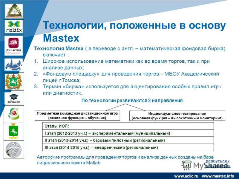 www.company.com чяс Технологии, положенные в основу Mastex www.aclic.ru www.mastex.info вернуться к содержанию Технология Mastex ( в переводе с англ. – математическая фондовая биржа) включает : 1.Широкое использование математики как во время торгов,