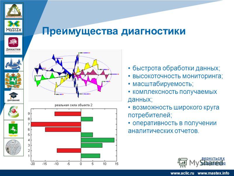 www.company.com чяс www.aclic.ru www.mastex.info вернуться к содержанию Преимущества диагностики быстрота обработки данных; высокоточность мониторинга; масштабируемость; комплексность получаемых данных; возможность широкого круга потребителей; операт