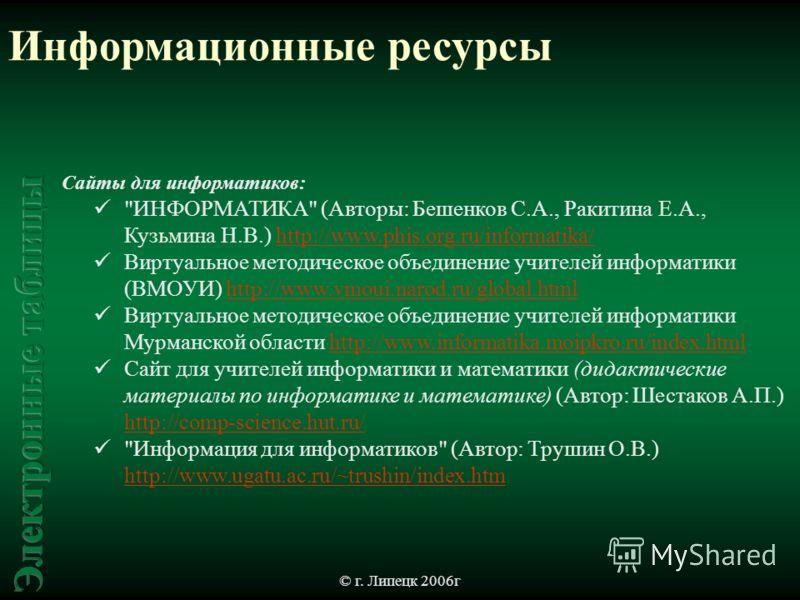 © г. Липецк 2006г Информационные ресурсы Сайты для информатиков: