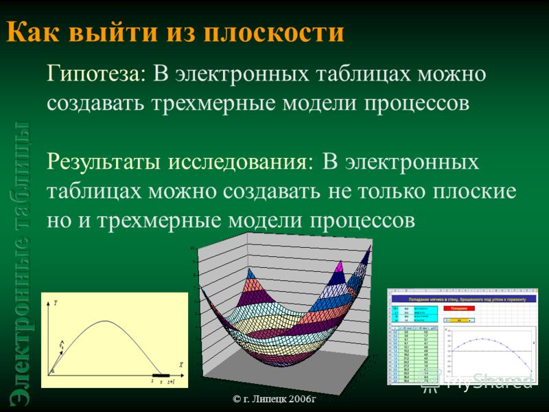 © г. Липецк 2006г Гипотеза: В электронных таблицах можно создавать трехмерные модели процессов Результаты исследования: В электронных таблицах можно создавать не только плоские но и трехмерные модели процессов Как выйти из плоскости