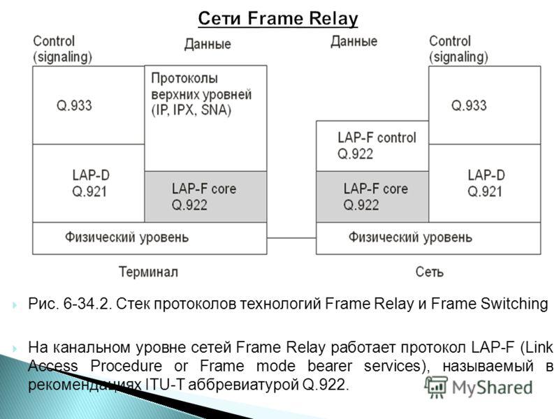 Рис. 6-34.2. Cтек протоколов технологий Frame Relay и Frame Switching На канальном уровне сетей Frame Relay работает протокол LAP-F (Link Access Procedure or Frame mode bearer services), называемый в рекомендациях ITU-T аббревиатурой Q.922.