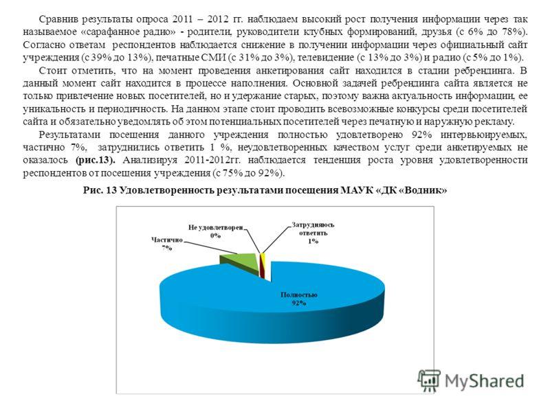 Сравнив результаты опроса 2011 – 2012 гг. наблюдаем высокий рост получения информации через так называемое «сарафанное радио» - родители, руководители клубных формирований, друзья (с 6% до 78%). Согласно ответам респондентов наблюдается снижение в по