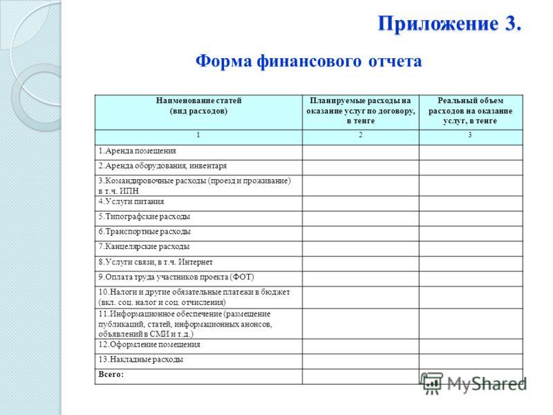 Приложение 3. Наименование статей (вид расходов) Планируемые расходы на оказание услуг по договору, в тенге Реальный объем расходов на оказание услуг, в тенге 123 1.Аренда помещения 2.Аренда оборудования, инвентаря 3.Командировочные расходы (проезд и