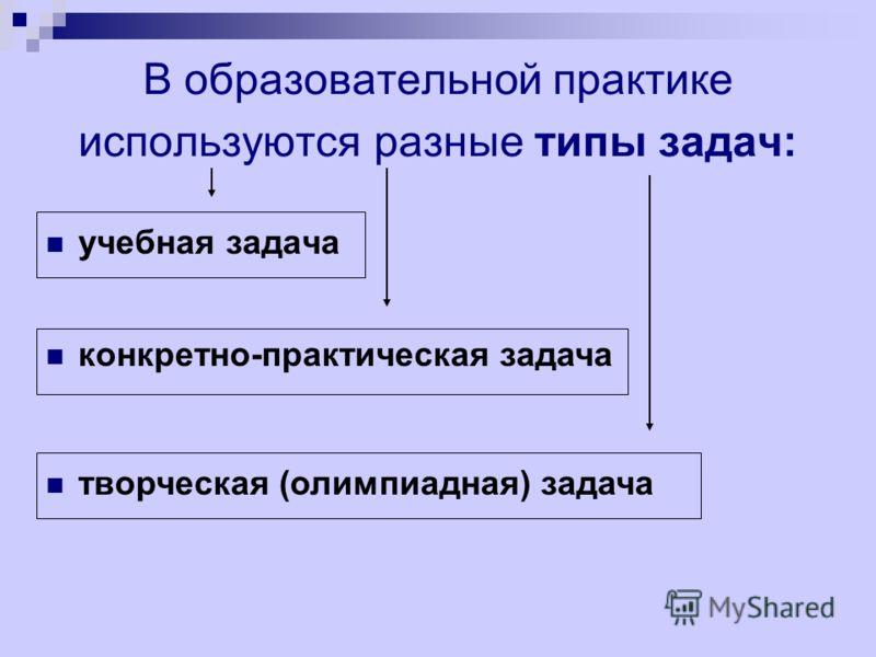 В образовательной практике используются разные типы задач: учебная задача конкретно-практическая задача творческая (олимпиадная) задача