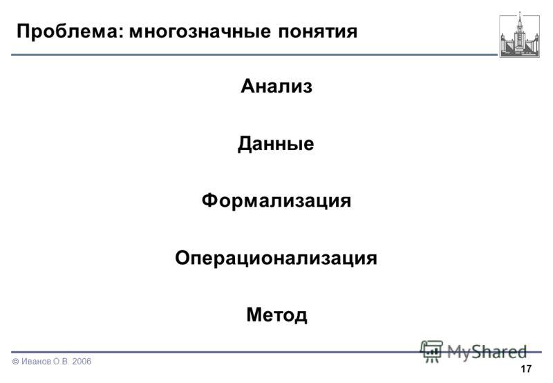 17 Иванов О.В. 2006 Проблема: многозначные понятия Анализ Данные Формализация Операционализация Метод