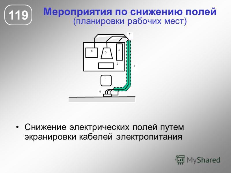Мероприятия по снижению полей (планировки рабочих мест) 119 Снижение электрических полей путем экранировки кабелей электропитания 6 7 8 3 4 2 1 5 6