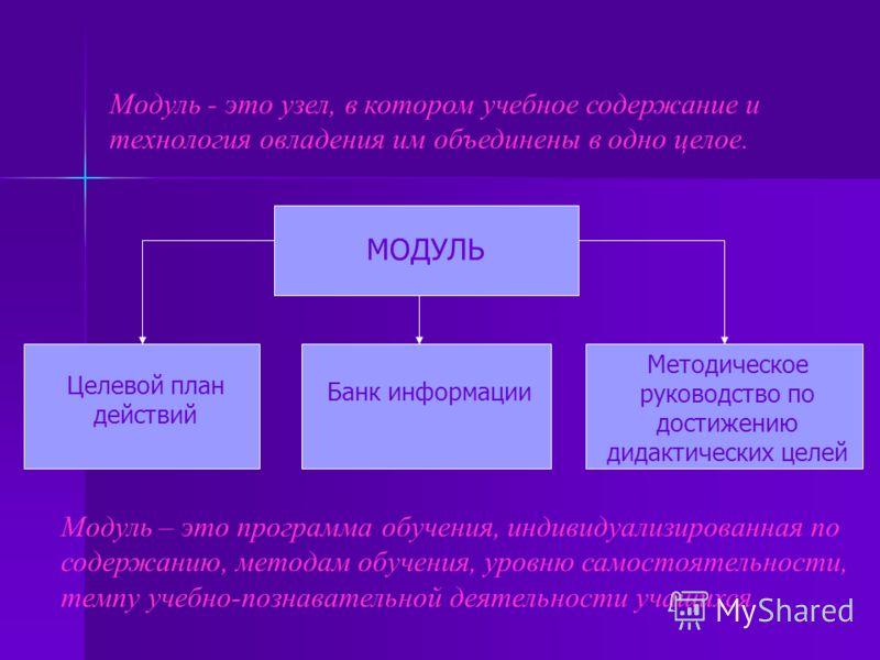 Модульная технология обучения на уроках русского языка
